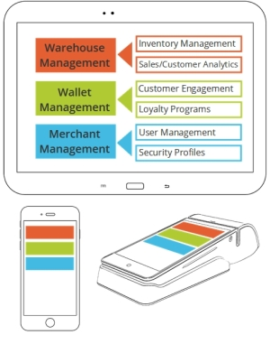 Merchant Payment Application